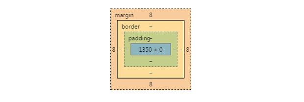 详解怎么让一个HTML元素的区域铺满全屏?